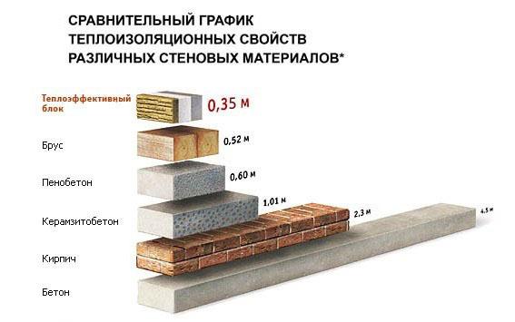 Керамзитобетон в хабаровске купить плитку бетон